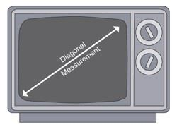 Clip art image of a television.